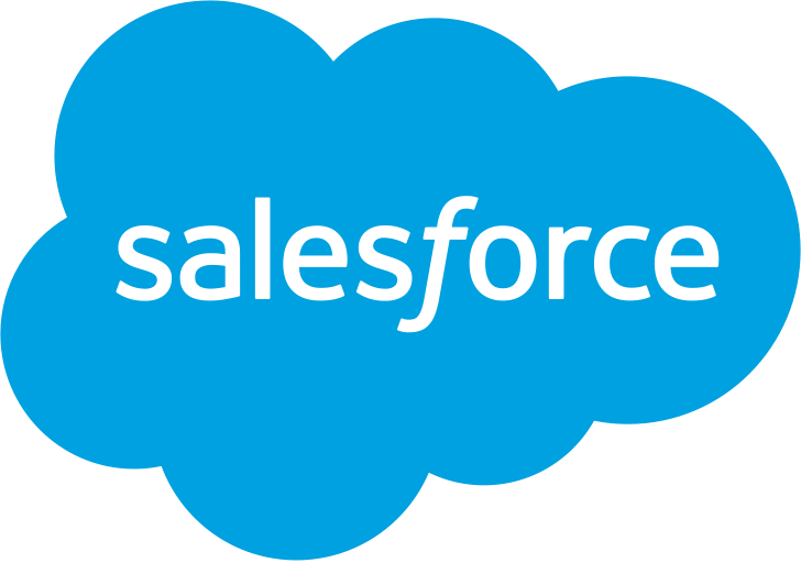 Salesforce is the CRM leader